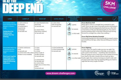 In at the Deep End 2020 5km swim training plan screen shot